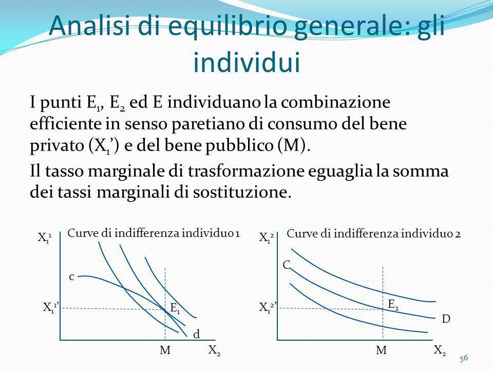 Analisi di equilibrio generale: gli individui I punti E 1, E 2 ed E individuano la combinazione efficiente in senso paretiano di consumo del bene priv