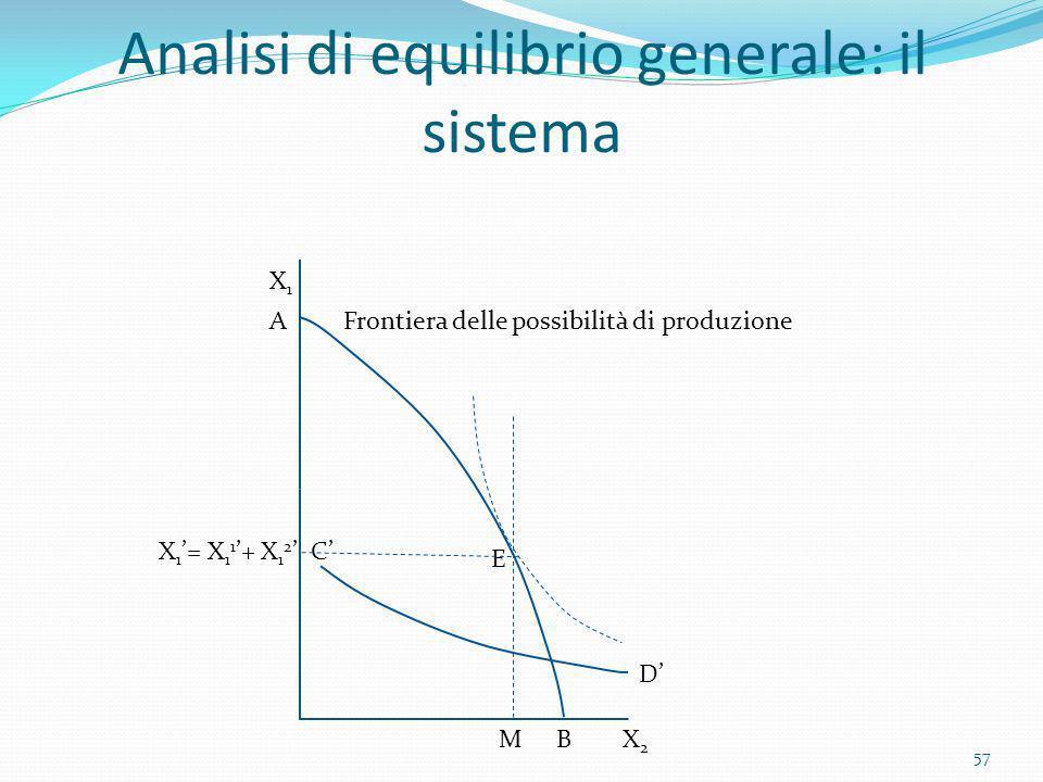 Analisi di equilibrio generale: il sistema X1X1 X2X2 M E C D A B Frontiera delle possibilità di produzione X 1 = X 1 1 + X 1 2 57