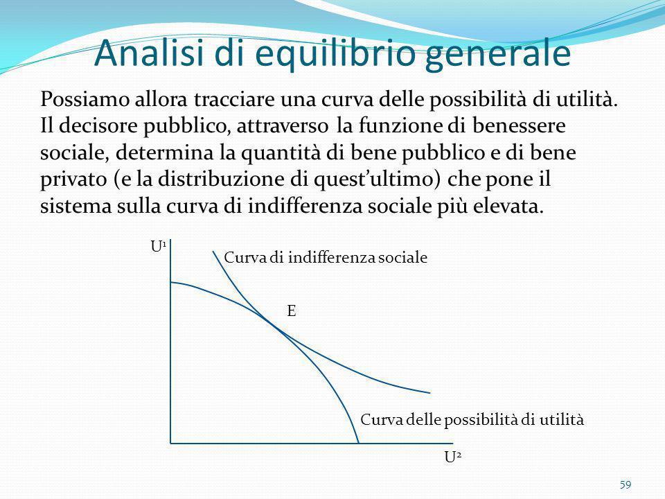 Analisi di equilibrio generale Possiamo allora tracciare una curva delle possibilità di utilità. Il decisore pubblico, attraverso la funzione di benes