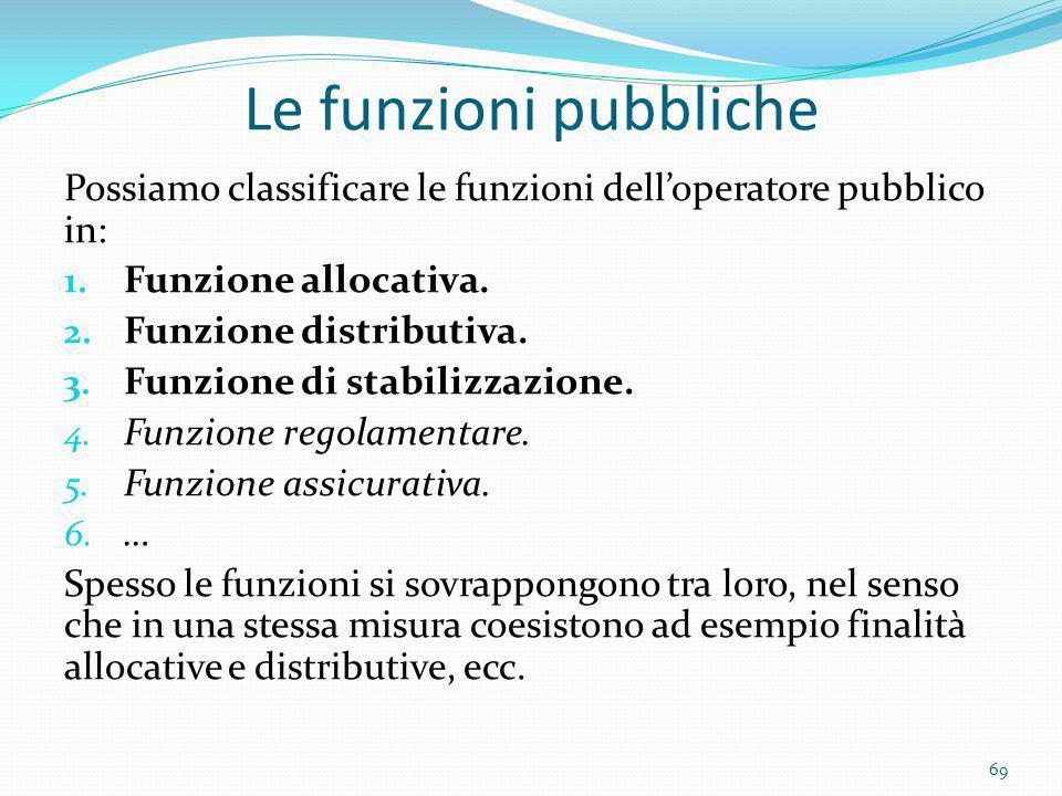 Le funzioni pubbliche Possiamo classificare le funzioni delloperatore pubblico in: 1. Funzione allocativa. 2. Funzione distributiva. 3. Funzione di st