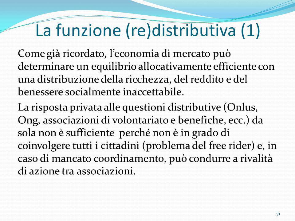 La funzione (re)distributiva (1) Come già ricordato, leconomia di mercato può determinare un equilibrio allocativamente efficiente con una distribuzio