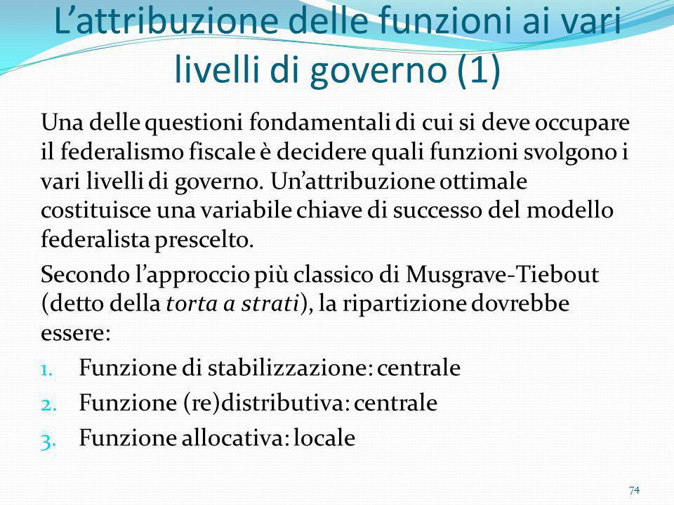 Lattribuzione delle funzioni ai vari livelli di governo (1) Una delle questioni fondamentali di cui si deve occupare il federalismo fiscale è decidere