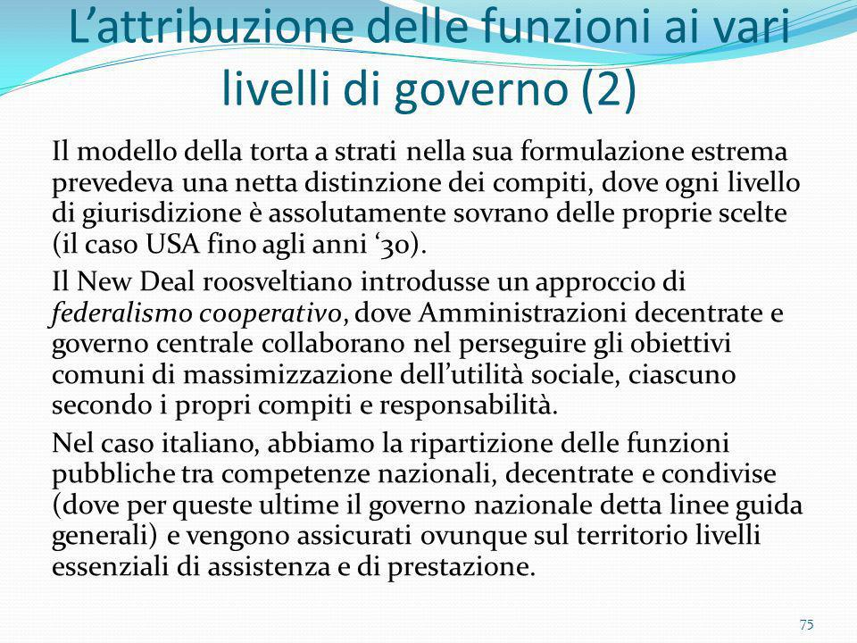 Lattribuzione delle funzioni ai vari livelli di governo (2) Il modello della torta a strati nella sua formulazione estrema prevedeva una netta distinz