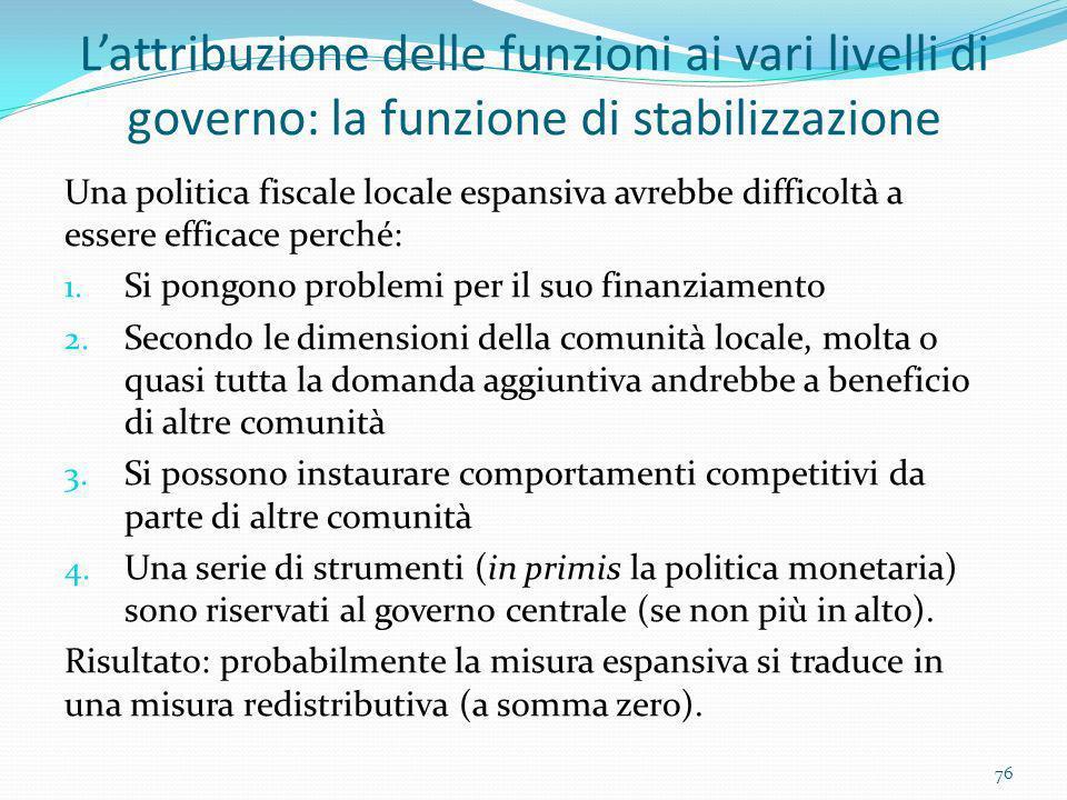 Lattribuzione delle funzioni ai vari livelli di governo: la funzione di stabilizzazione Una politica fiscale locale espansiva avrebbe difficoltà a ess