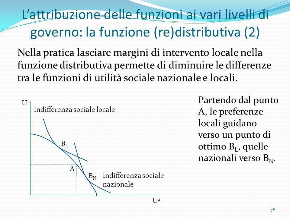 Lattribuzione delle funzioni ai vari livelli di governo: la funzione (re)distributiva (2) Nella pratica lasciare margini di intervento locale nella fu