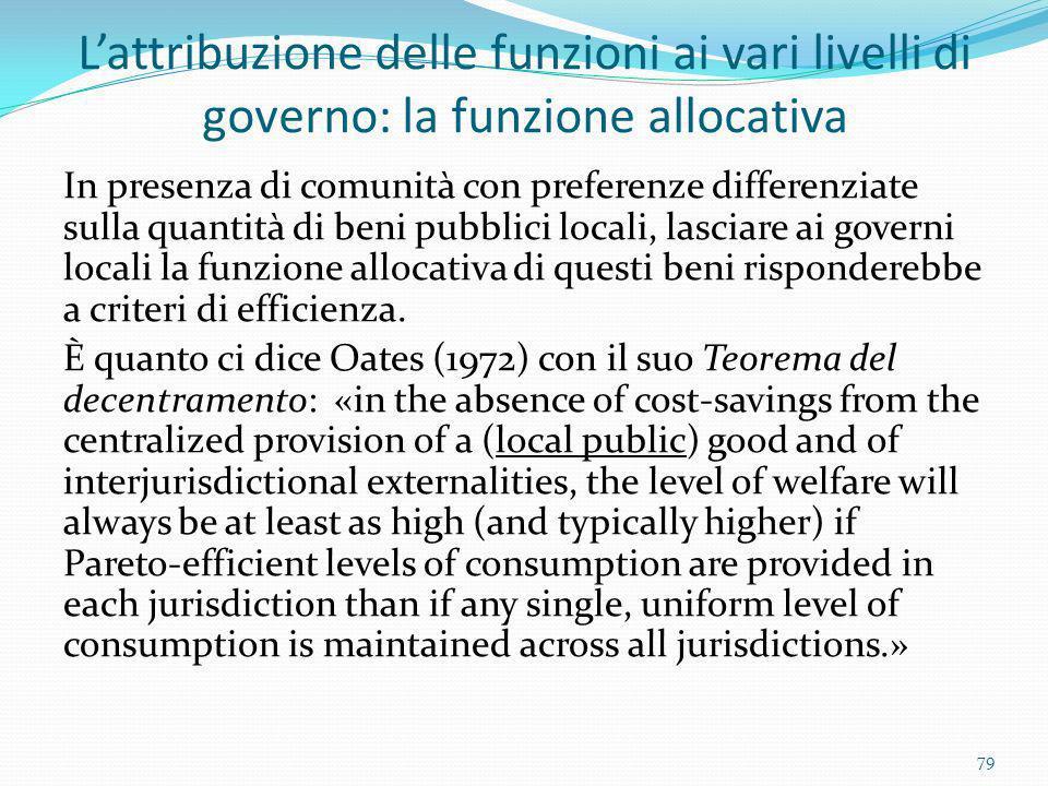Lattribuzione delle funzioni ai vari livelli di governo: la funzione allocativa In presenza di comunità con preferenze differenziate sulla quantità di