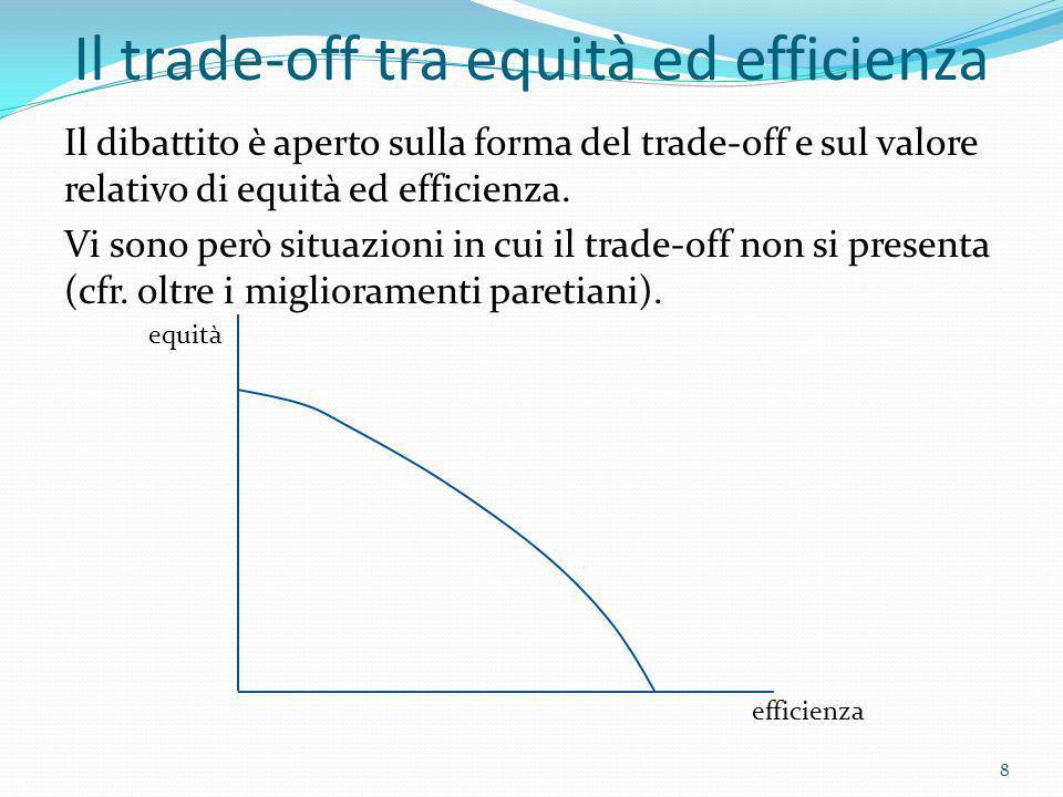 Il trade-off tra equità ed efficienza Il dibattito è aperto sulla forma del trade-off e sul valore relativo di equità ed efficienza. Vi sono però situ