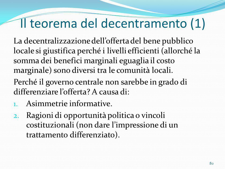 Il teorema del decentramento (1) La decentralizzazione dellofferta del bene pubblico locale si giustifica perché i livelli efficienti (allorché la som