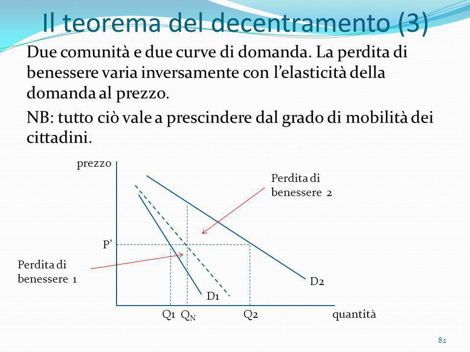 Il teorema del decentramento (3) Due comunità e due curve di domanda. La perdita di benessere varia inversamente con lelasticità della domanda al prez