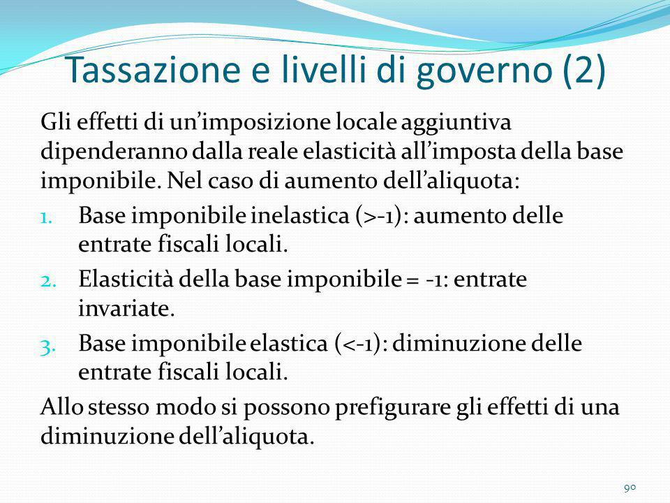 Tassazione e livelli di governo (2) Gli effetti di unimposizione locale aggiuntiva dipenderanno dalla reale elasticità allimposta della base imponibil