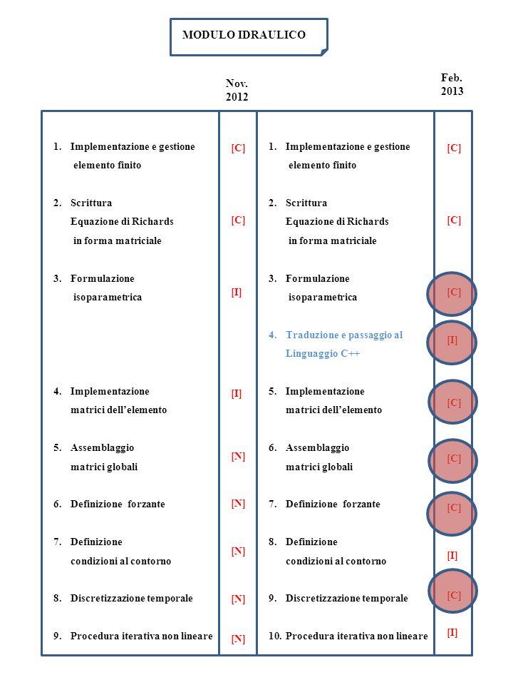 MODULO IDRAULICO [C] [I] [N] Feb. 2013 Nov. 2012 1.Implementazione e gestione elemento finito 2.Scrittura Equazione di Richards in forma matriciale 3.