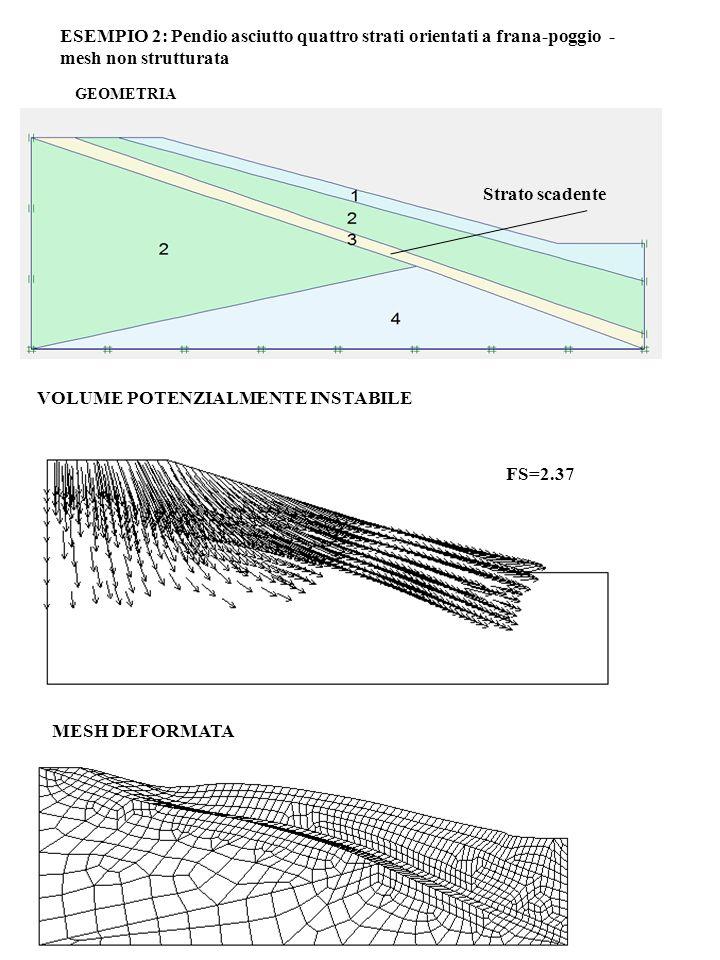 ESEMPIO 2: Pendio asciutto quattro strati orientati a frana-poggio - mesh non strutturata GEOMETRIA VOLUME POTENZIALMENTE INSTABILE MESH DEFORMATA Str