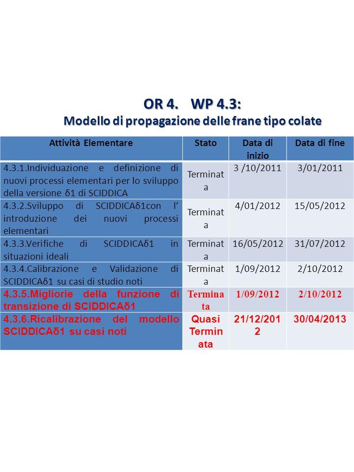 OR 4. WP 4.3: Modello di propagazione delle frane tipo colate Attività ElementareStatoData di inizio Data di fine 4.3.1.Individuazione e definizione d