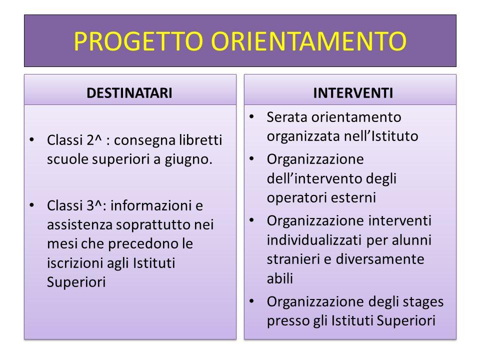 PROGETTO ORIENTAMENTO DESTINATARI Classi 2^ : consegna libretti scuole superiori a giugno.