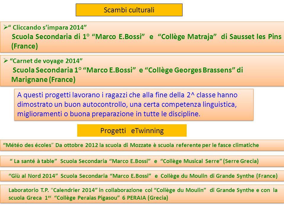 Cliccando simpara 2014 Scuola Secondaria di 1° Marco E.Bossi e Collège Matraja di Sausset les Pins (France) Cliccando simpara 2014 Scuola Secondaria d