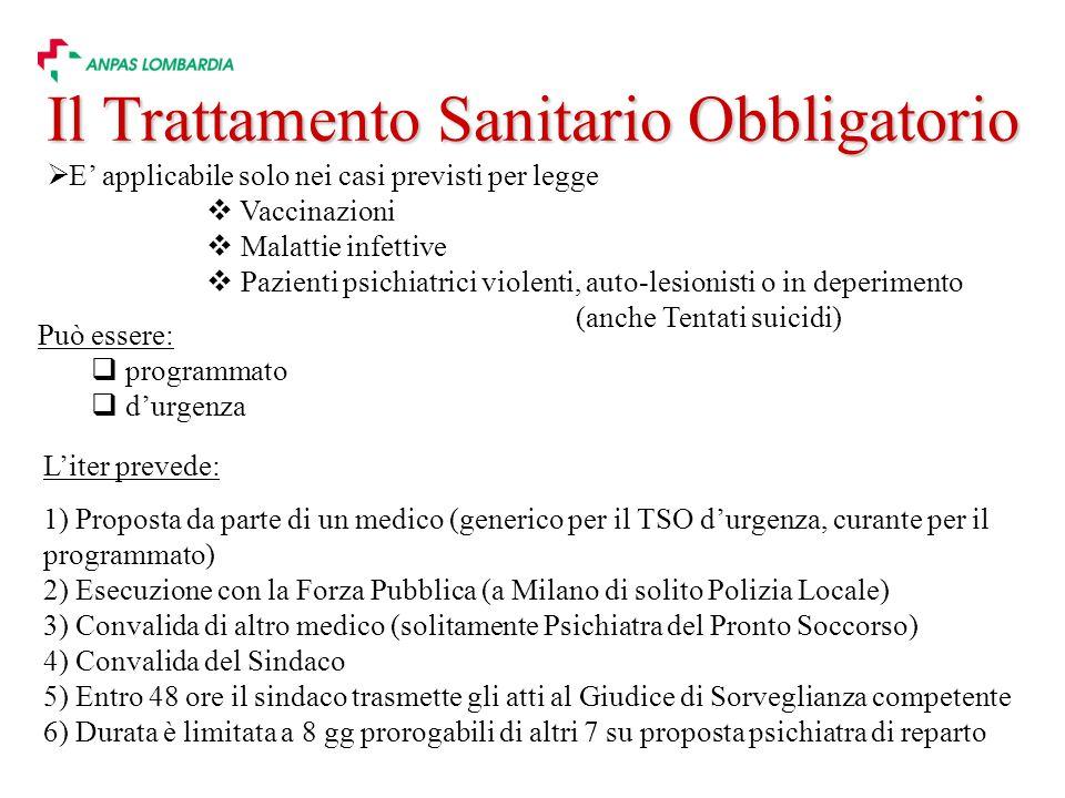 Il Trattamento Sanitario Obbligatorio E applicabile solo nei casi previsti per legge Vaccinazioni Malattie infettive Pazienti psichiatrici violenti, auto-lesionisti o in deperimento (anche Tentati suicidi) Può essere: programmato durgenza Liter prevede: 1) Proposta da parte di un medico (generico per il TSO durgenza, curante per il programmato) 2) Esecuzione con la Forza Pubblica (a Milano di solito Polizia Locale) 3) Convalida di altro medico (solitamente Psichiatra del Pronto Soccorso) 4) Convalida del Sindaco 5) Entro 48 ore il sindaco trasmette gli atti al Giudice di Sorveglianza competente 6) Durata è limitata a 8 gg prorogabili di altri 7 su proposta psichiatra di reparto