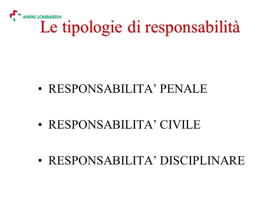RESPONSABILITA PENALE RESPONSABILITA CIVILE RESPONSABILITA DISCIPLINARE Le tipologie di responsabilità