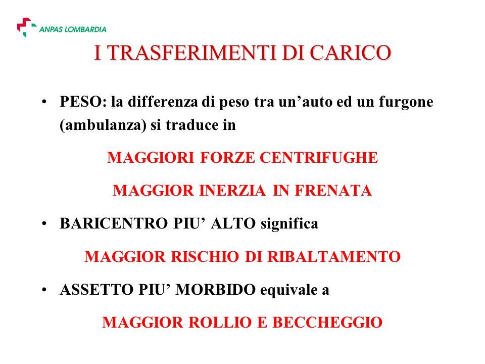 I TRASFERIMENTI DI CARICO PESO: la differenza di peso tra unauto ed un furgone (ambulanza) si traduce in MAGGIORI FORZE CENTRIFUGHE MAGGIOR INERZIA IN FRENATA BARICENTRO PIU ALTO significa MAGGIOR RISCHIO DI RIBALTAMENTO ASSETTO PIU MORBIDO equivale a MAGGIOR ROLLIO E BECCHEGGIO