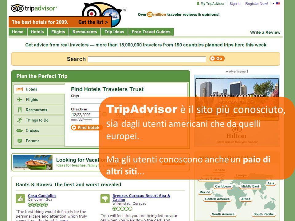 TripAdvisor è il sito più conosciuto, sia dagli utenti americani che da quelli europei.
