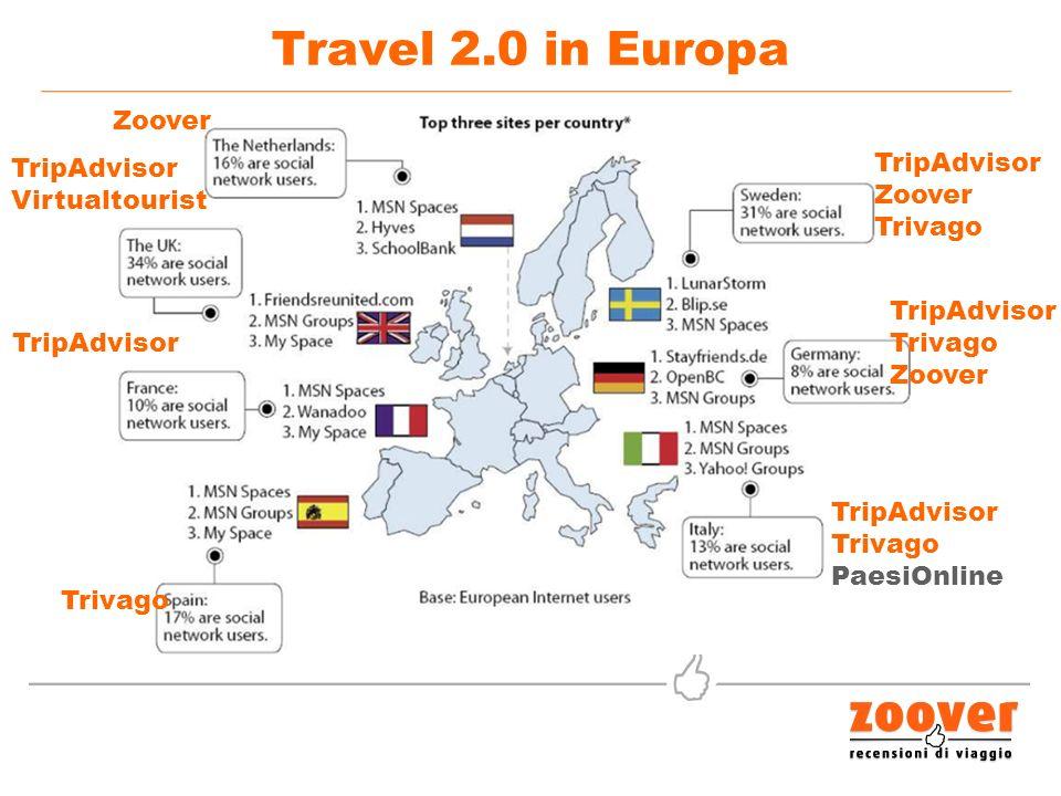Travel 2.0 in Europa Trivago TripAdvisor Virtualtourist Zoover TripAdvisor Zoover Trivago TripAdvisor Trivago Zoover TripAdvisor Trivago PaesiOnline