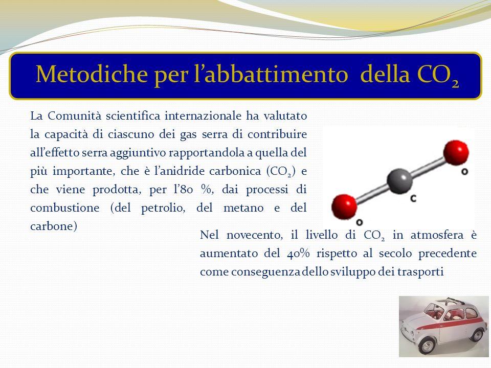 Metodiche per labbattimento della CO 2 La Comunità scientifica internazionale ha valutato la capacità di ciascuno dei gas serra di contribuire alleffe