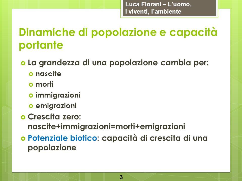 Luca Fiorani – Luomo, i viventi, lambiente Dinamiche di popolazione e capacità portante 4