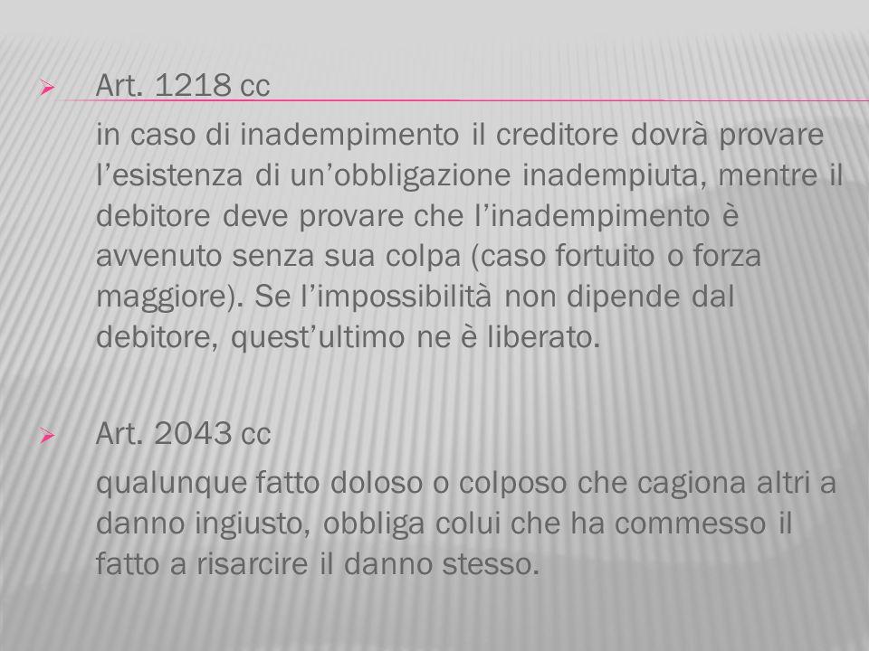 Art. 1218 cc in caso di inadempimento il creditore dovrà provare lesistenza di unobbligazione inadempiuta, mentre il debitore deve provare che linadem