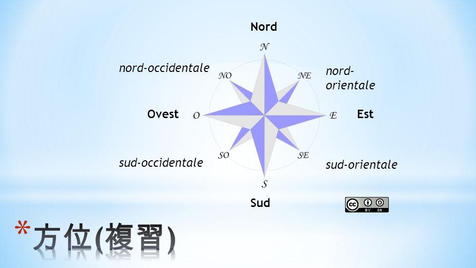 nord-occidentale sud-occidentale sud-orientale nord- orientale Ovest Nord Est Sud