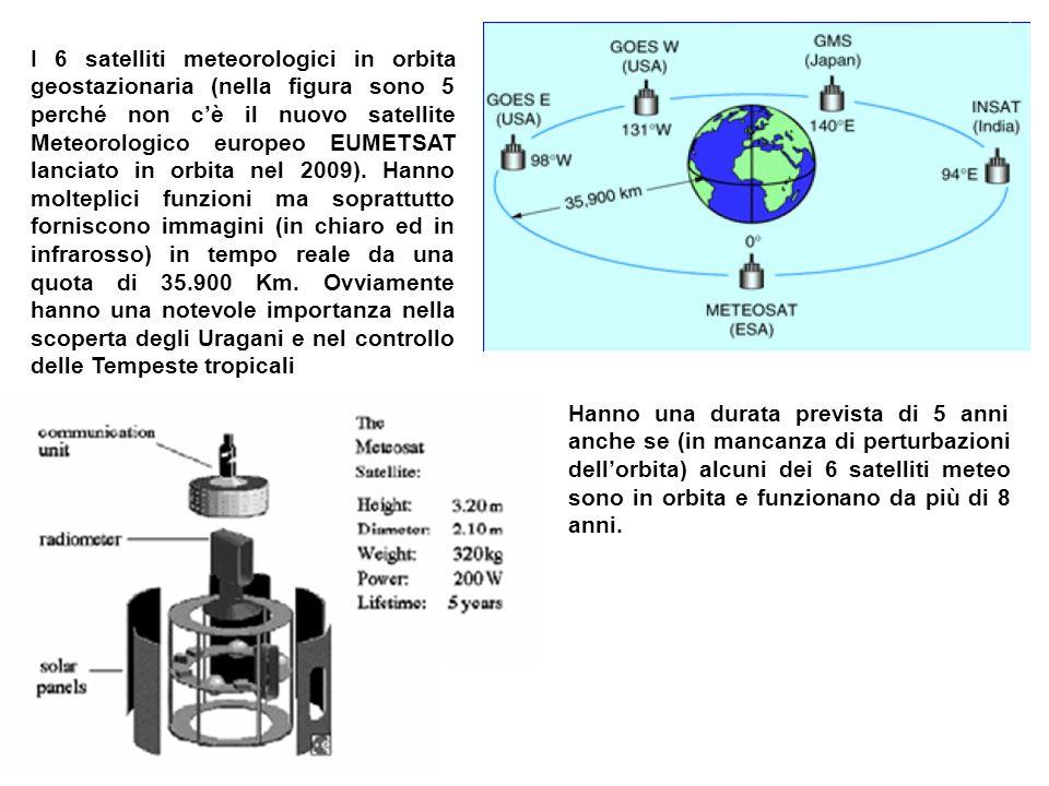 I 6 satelliti meteorologici in orbita geostazionaria (nella figura sono 5 perché non cè il nuovo satellite Meteorologico europeo EUMETSAT lanciato in orbita nel 2009).
