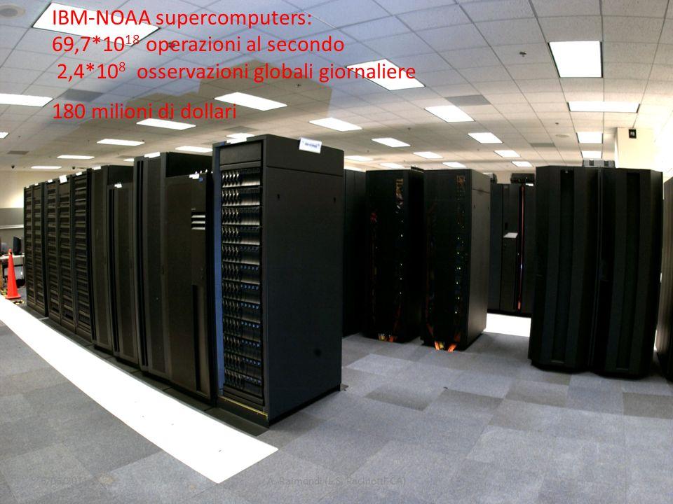 IBM-NOAA supercomputers: 69,7*10 18 operazioni al secondo 2,4*10 8 osservazioni globali giornaliere 180 milioni di dollari 6/06/2011A. Raimondi (L.S.