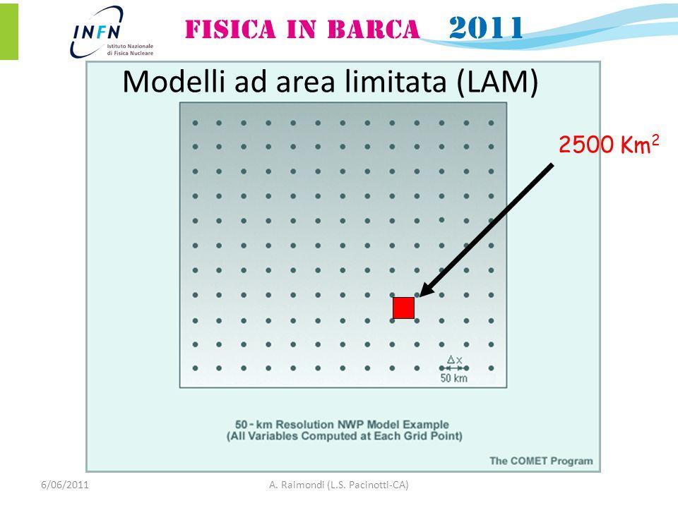 2500 Km 2 6/06/2011A. Raimondi (L.S. Pacinotti-CA) Modelli ad area limitata (LAM)