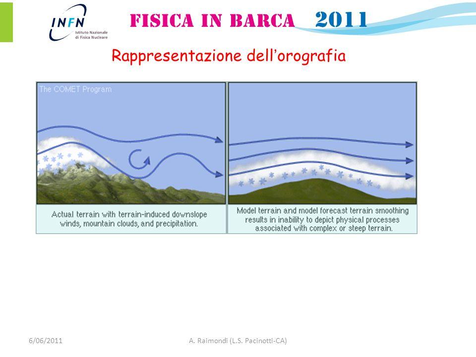 Rappresentazione dellorografia 6/06/2011A. Raimondi (L.S. Pacinotti-CA)