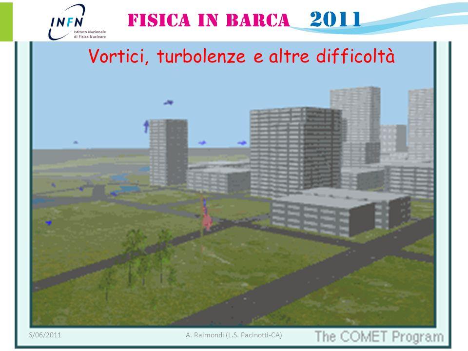 Vortici, turbolenze e altre difficoltà 6/06/2011A. Raimondi (L.S. Pacinotti-CA)