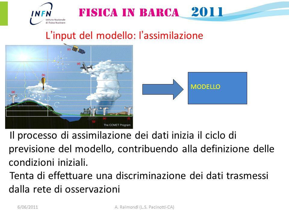 Il processo di assimilazione dei dati inizia il ciclo di previsione del modello, contribuendo alla definizione delle condizioni iniziali.