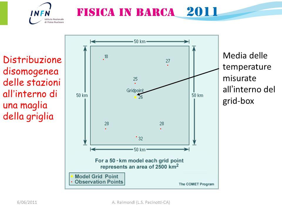 Distribuzione disomogenea delle stazioni allinterno di una maglia della griglia Media delle temperature misurate allinterno del grid-box 6/06/2011A. R