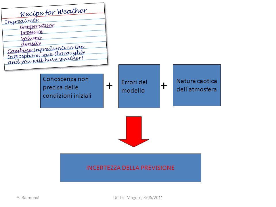 Conoscenza non precisa delle condizioni iniziali + Errori del modello + Natura caotica dellatmosfera INCERTEZZA DELLA PREVISIONE A.