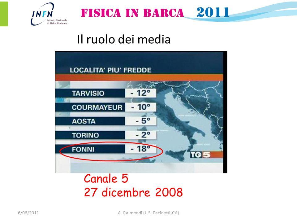 . Canale 5 27 dicembre 2008 6/06/2011A. Raimondi (L.S. Pacinotti-CA) Il ruolo dei media