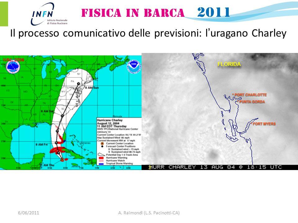 6/06/2011A. Raimondi (L.S. Pacinotti-CA) NRC, 2006 Il processo comunicativo delle previsioni: luragano Charley