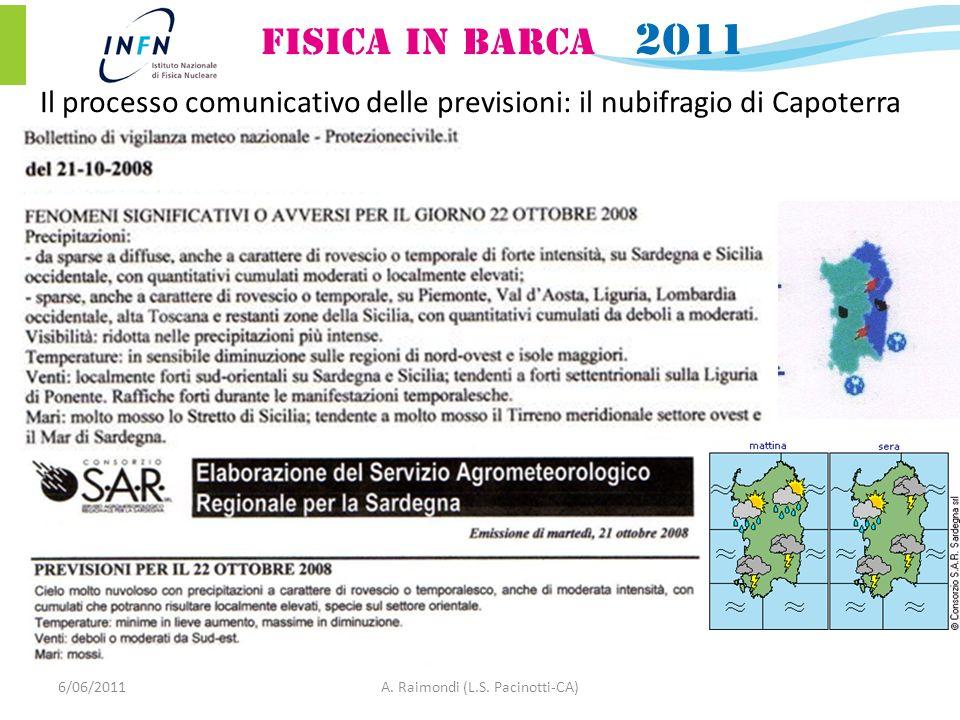 6/06/2011A. Raimondi (L.S. Pacinotti-CA) Il processo comunicativo delle previsioni: il nubifragio di Capoterra