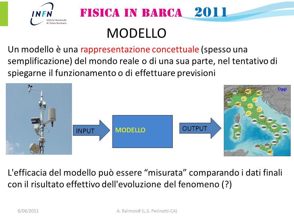 6/06/2011A. Raimondi (L.S. Pacinotti-CA) MODELLO Un modello è una rappresentazione concettuale (spesso una semplificazione) del mondo reale o di una s
