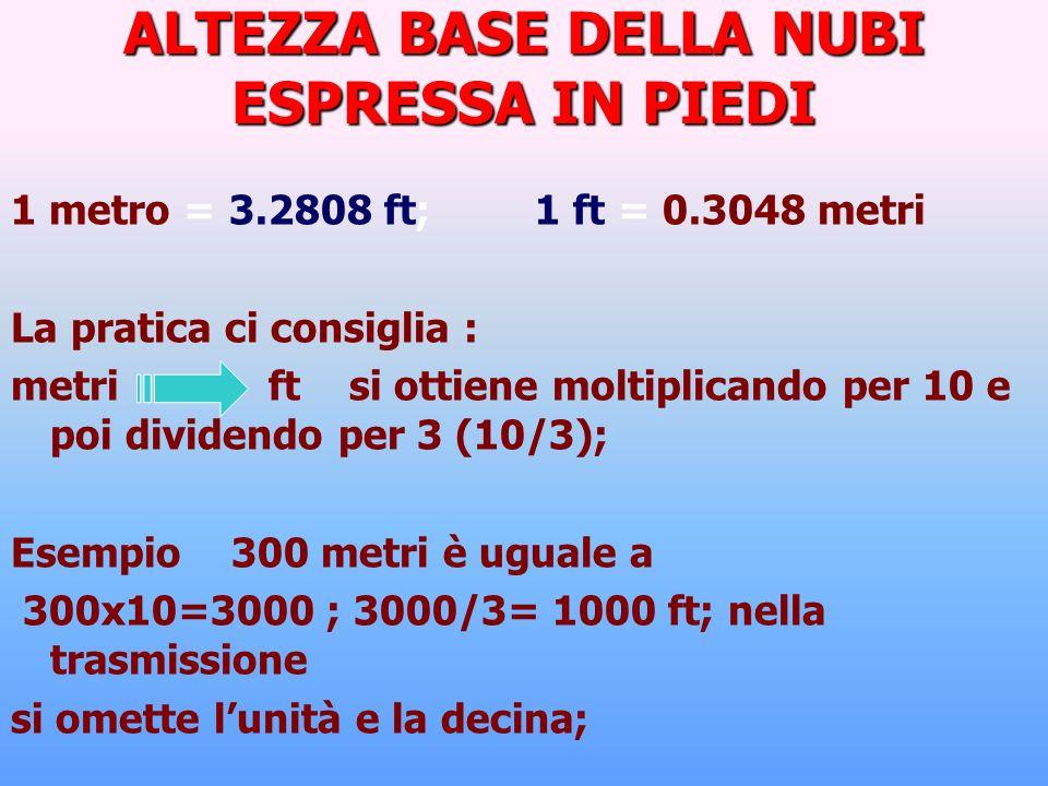 ALTEZZA BASE DELLA NUBI ESPRESSA IN PIEDI 1 metro = 3.2808 ft; 1 ft = 0.3048 metri La pratica ci consiglia : metri ft si ottiene moltiplicando per 10 e poi dividendo per 3 (10/3); Esempio 300 metri è uguale a 300x10=3000 ; 3000/3= 1000 ft; nella trasmissione si omette lunità e la decina;