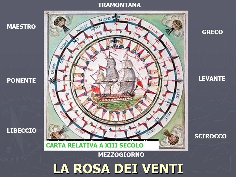 LA ROSA DEI VENTI CARTA RELATIVA A XIII SECOLO MEZZOGIORNO SCIROCCO LEVANTE GRECO TRAMONTANA MAESTRO PONENTE LIBECCIO