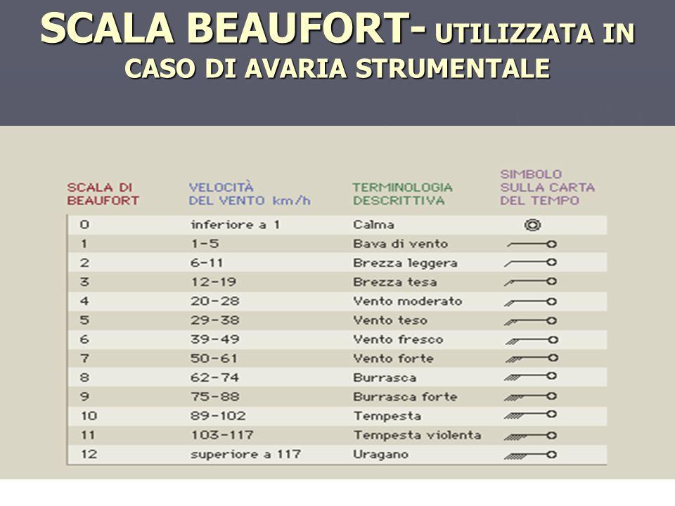 SCALA BEAUFORT- UTILIZZATA IN CASO DI AVARIA STRUMENTALE