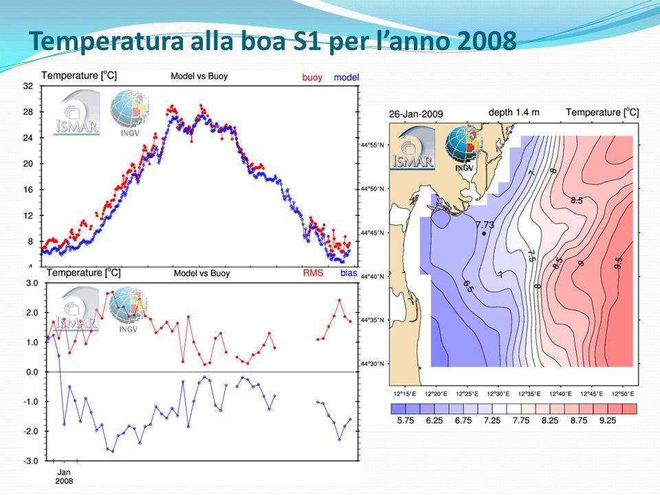 Temperatura alla boa S1 per lanno 2008