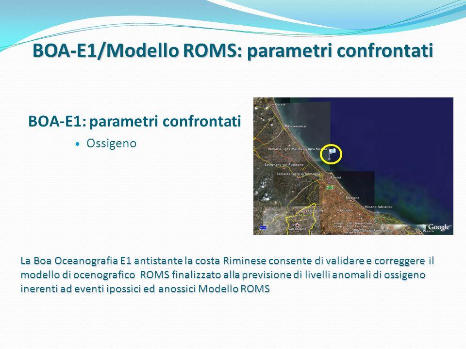La Boa Oceanografia E1 antistante la costa Riminese consente di validare e correggere il modello di ocenografico ROMS finalizzato alla previsione di l