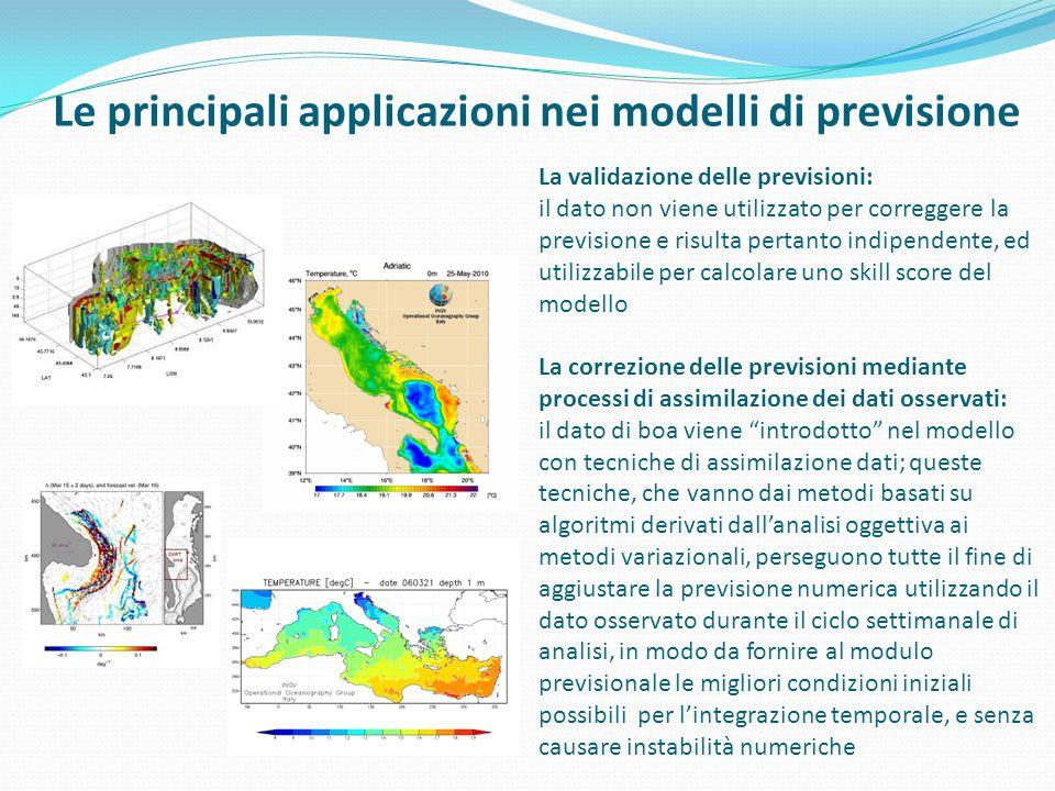 Le principali applicazioni nei modelli di previsione La validazione delle previsioni: il dato non viene utilizzato per correggere la previsione e risu