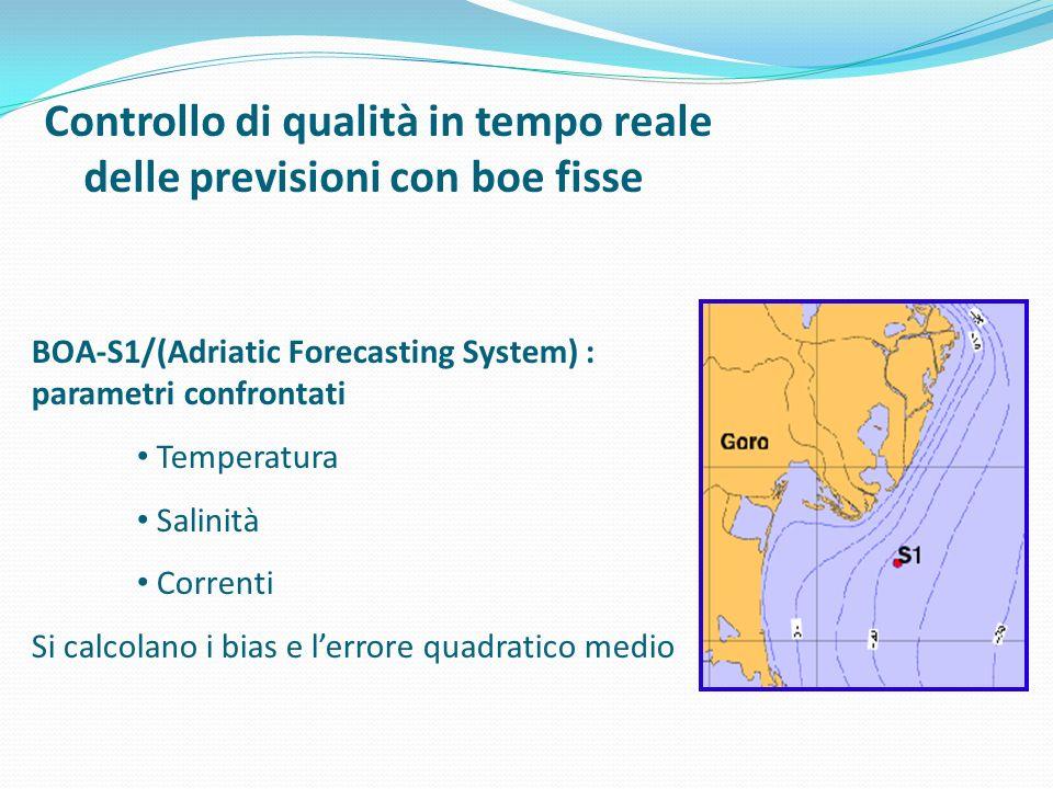 Controllo di qualità in tempo reale delle previsioni con boe fisse BOA-S1/(Adriatic Forecasting System) : parametri confrontati Temperatura Salinità C