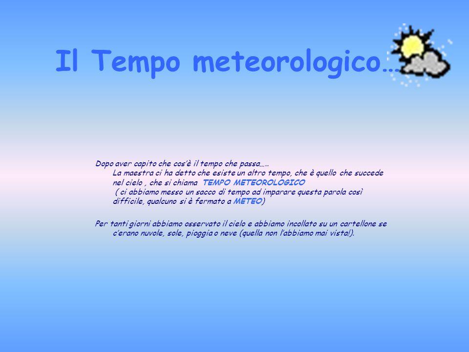 Il Tempo meteorologico…. Dopo aver capito che cosè il tempo che passa….. La maestra ci ha detto che esiste un altro tempo, che è quello che succede ne