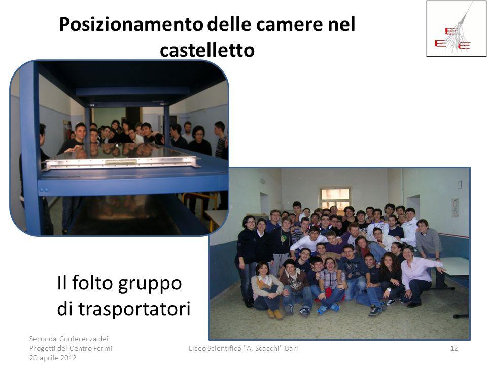 Posizionamento delle camere nel castelletto Seconda Conferenza dei Progetti del Centro Fermi 20 aprile 2012 Liceo Scientifico