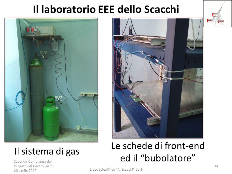 Il laboratorio EEE dello Scacchi Seconda Conferenza dei Progetti del Centro Fermi 20 aprile 2012 Liceo Scientifico